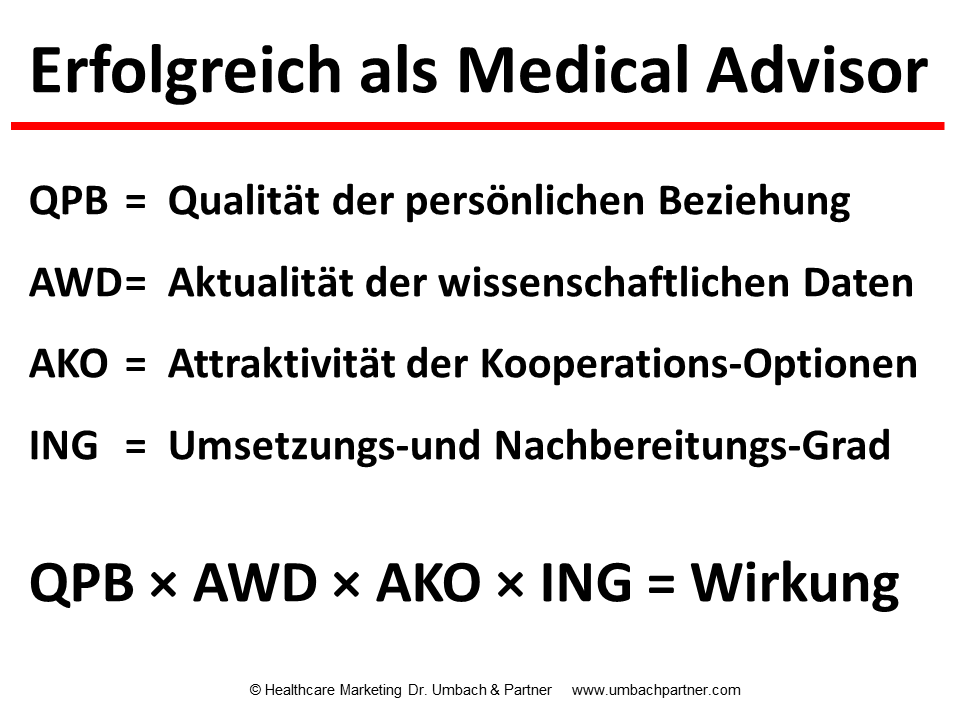 Medical Advisor - Medical Science Liaison Manager: Aufgaben ...